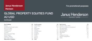 Що таке інвестиційні фонди нерухомості, або REIT, як інвестувати та скільки можна заробити