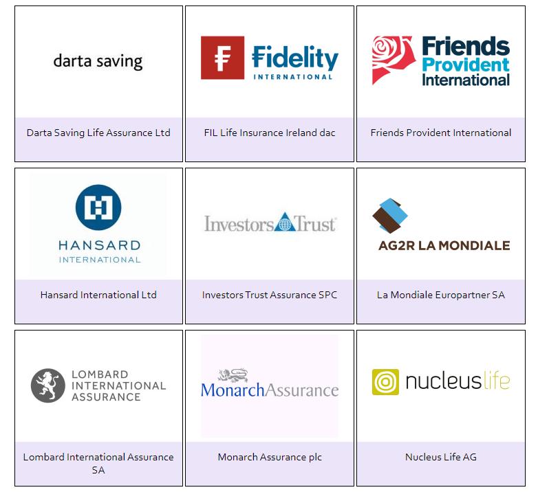 Investors Trust в списке членов AILO