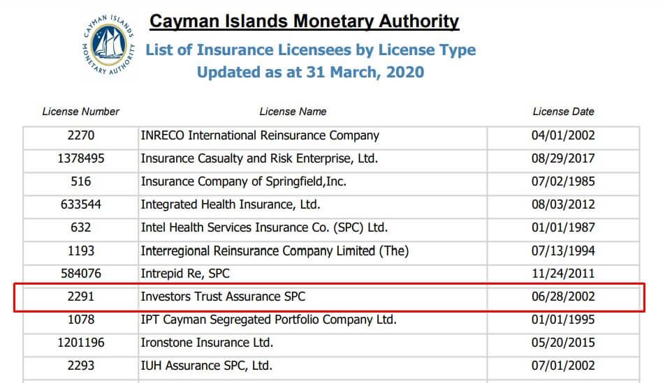 Лицензия Investors Trust на осуществление страховой деятельности